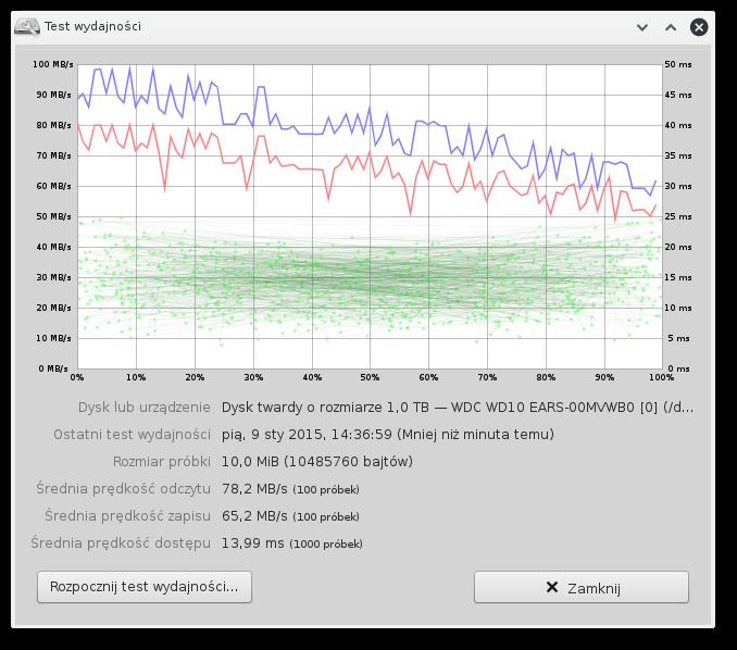 """Dysk 3,5"""" WD GREEN 1TB podłączony do stacji dokującej do laptopa"""