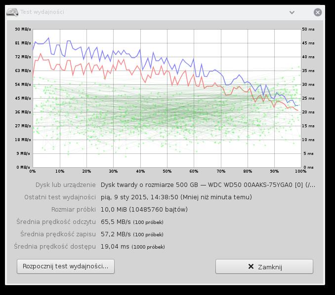 """Dysk 3,5"""" SEAGATE BARRACUDA 500GB podłączony do stacji dokującej do laptopa"""